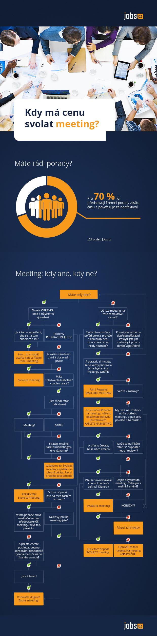 infografiky efektivní meeting