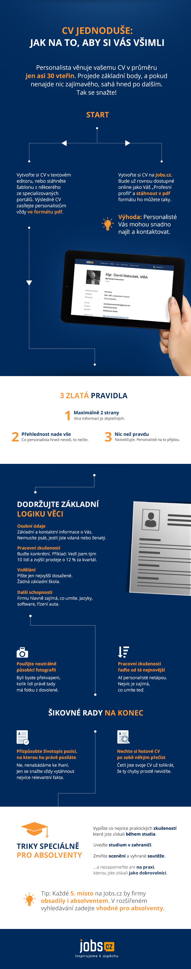 Infografika Jak Napsat Zivotopis Poradna Jobs Cz